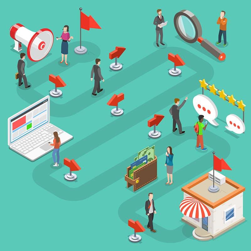 nakupni proces na spletu